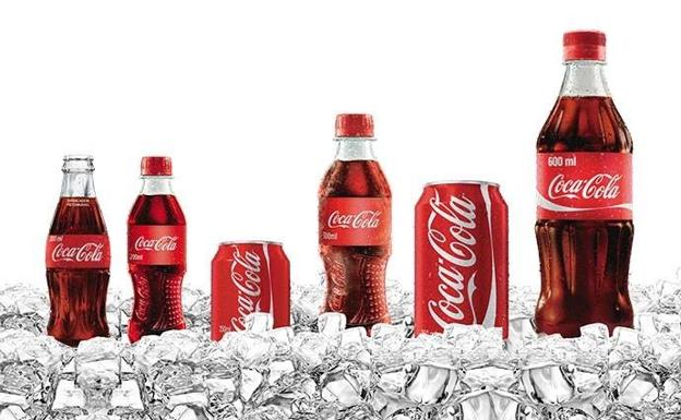 Por Qué El Color Corporativo De Coca Cola Es El Rojo