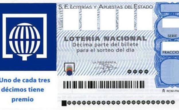 La Lotería Nacional De Este Jueves 4 De Julio Cae En La Comunitat Las Provincias