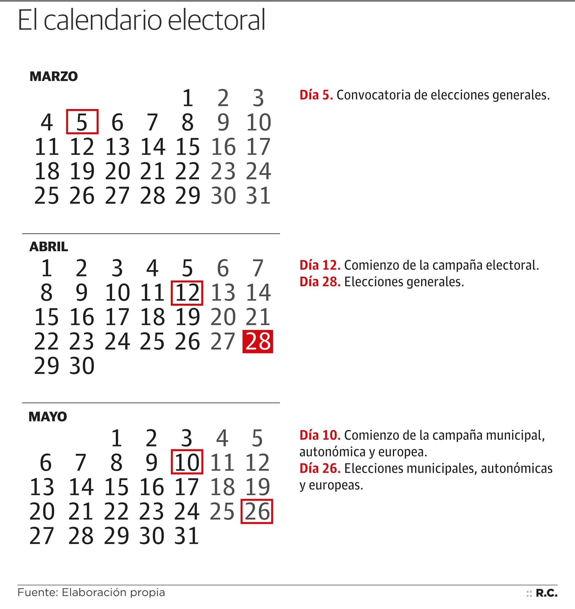 Semana Calendario.Calendario Electoral La Coincidencia De La Semana Santa Con Las